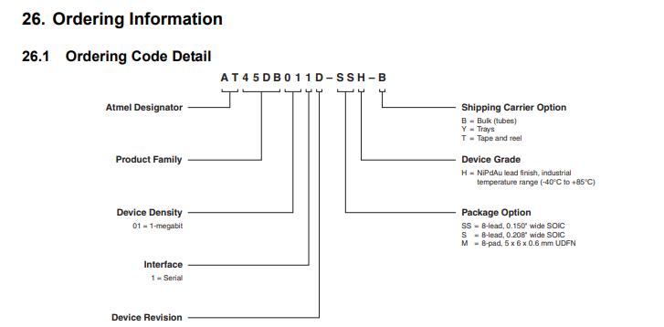 Marking Information