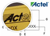 ACTV-DA19.4400MHZ Example Part Markings
